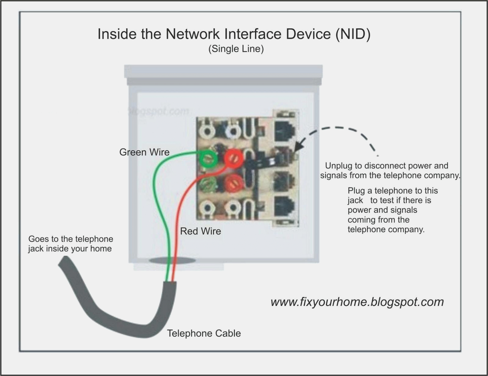 Outdoor Cable Diagram Wiring Diagram Data Today