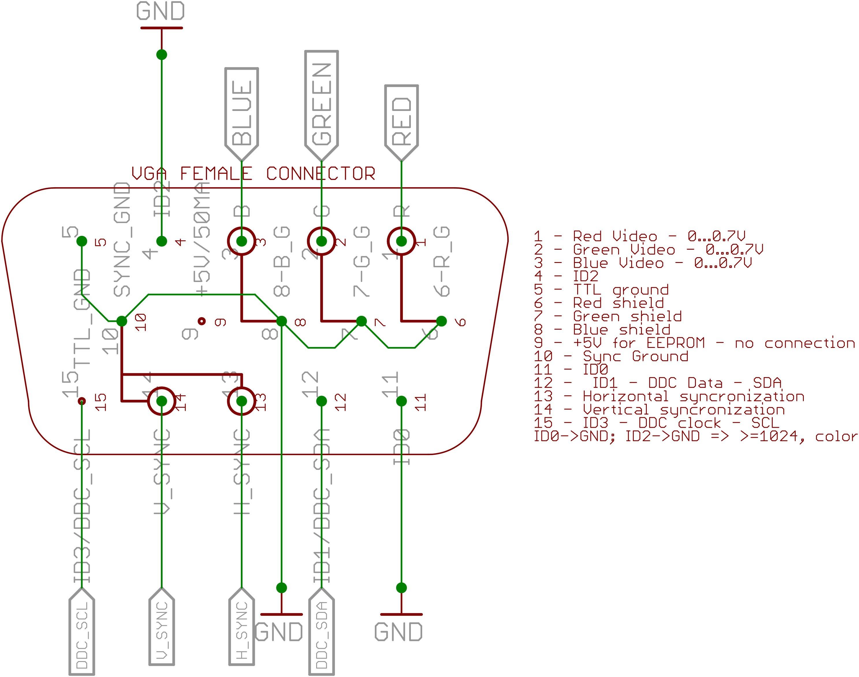 Vga Wiring Diagram - Lorestan - Vga Wiring Diagram