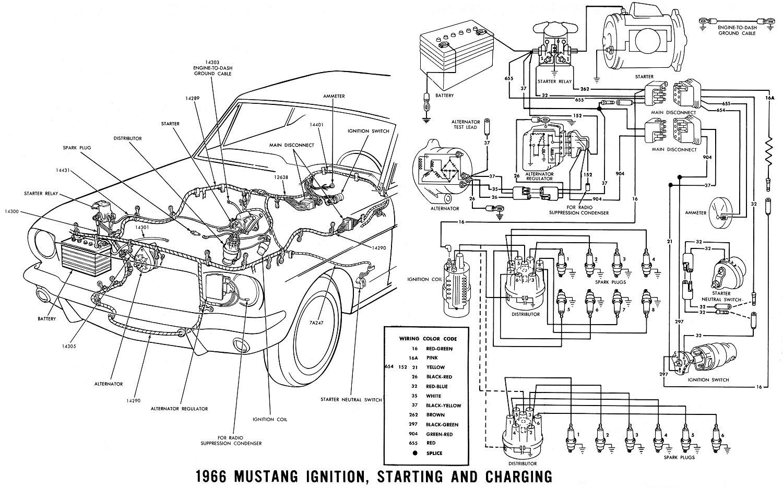 Vintage Mustang Wiring Diagrams - 65 Mustang Wiring Diagram