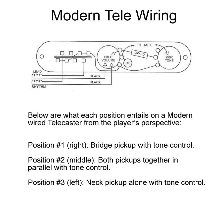 Vintage Versus Modern Telecaster Wiring - Proaudioland Musician News - Fender Telecaster Wiring Diagram
