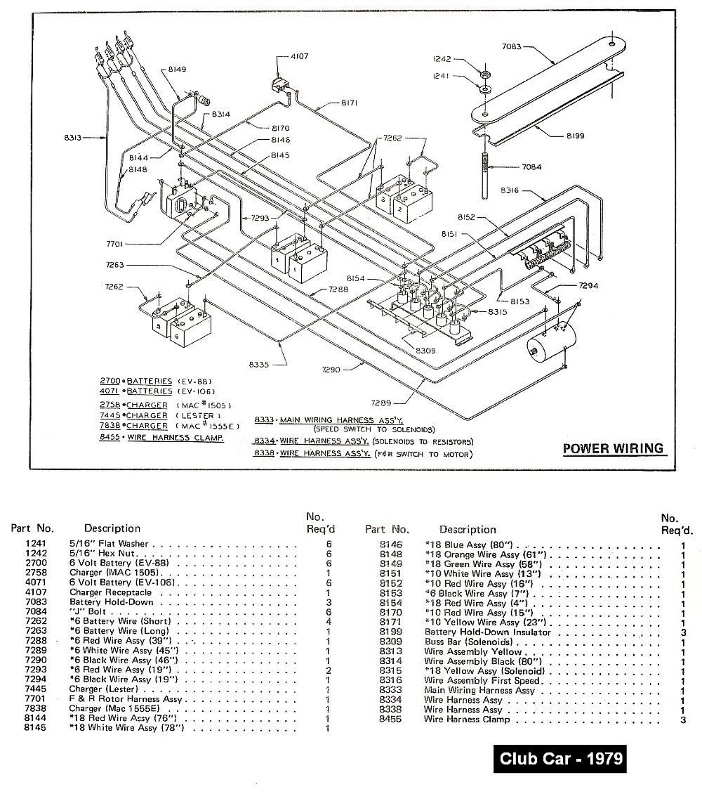 Vintagegolfcartparts - - Club Car Golf Cart Wiring Diagram | Wirings on charger parts, charger connectors, charger lights, charger rear suspension, charger accessories, charger radiator diagram, charger battery, charger cable, charger exhaust, charger ford, charger wire, charger engine, charger circuit, charger wheels,