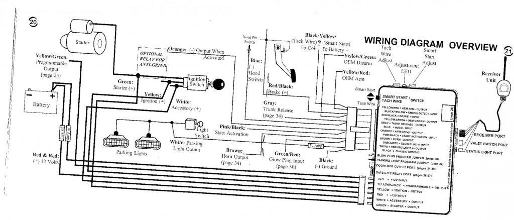Viper 5706v Wiring Diagram Wirings Diagram