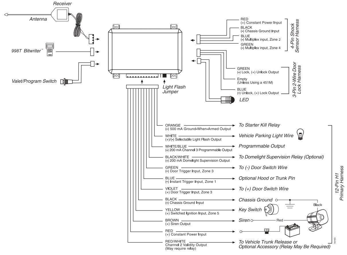 Viper Wiring Diagram | Manual E-Books - Viper Remote Start Wiring Diagram