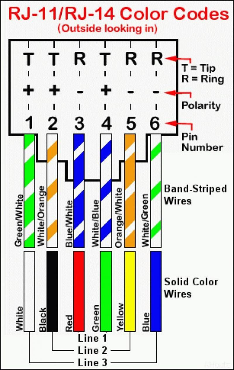 Voice Grade Jack Wiring Standard - Wiring Diagram Detailed - Phone Jack Wiring Diagram