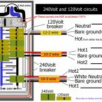 Voltage   Taking Two 120 Volt Outlets And Combining Into 240 Volts   220V To 110V Wiring Diagram