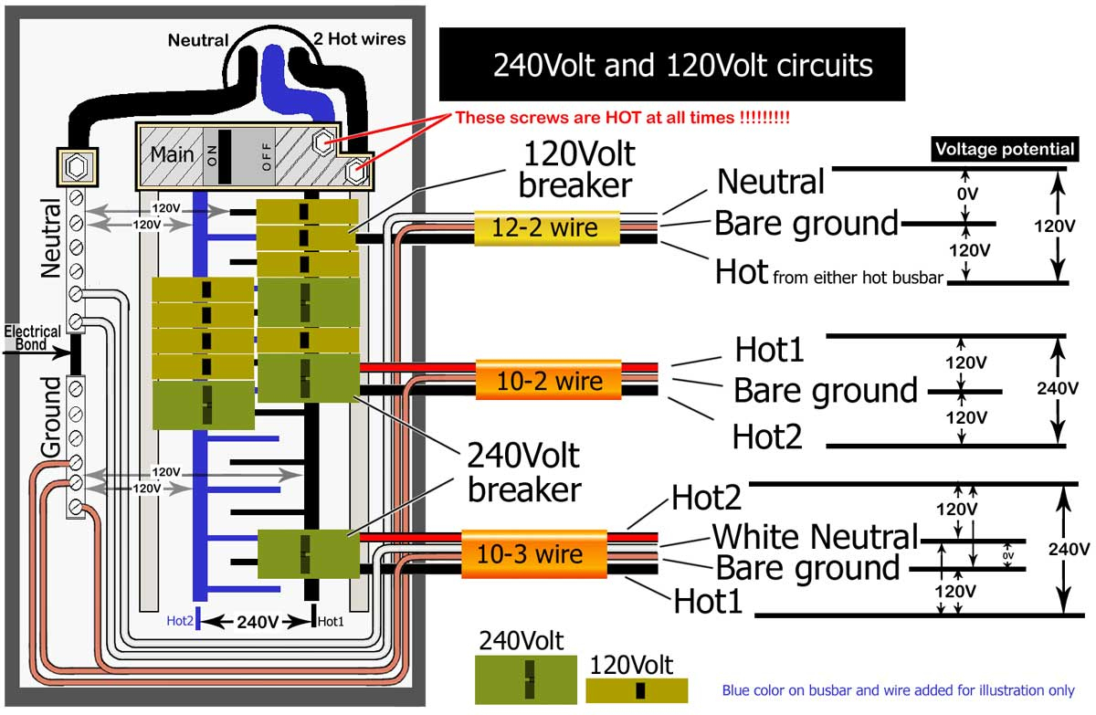 Voltage - Taking Two 120 Volt Outlets And Combining Into 240 Volts - 220V To 110V Wiring Diagram