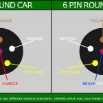 Volvo 7 Pin Round Trailer Plug Wiring Diagram | Wiring Diagram   Trailer Wiring Diagram 7 Pin Round