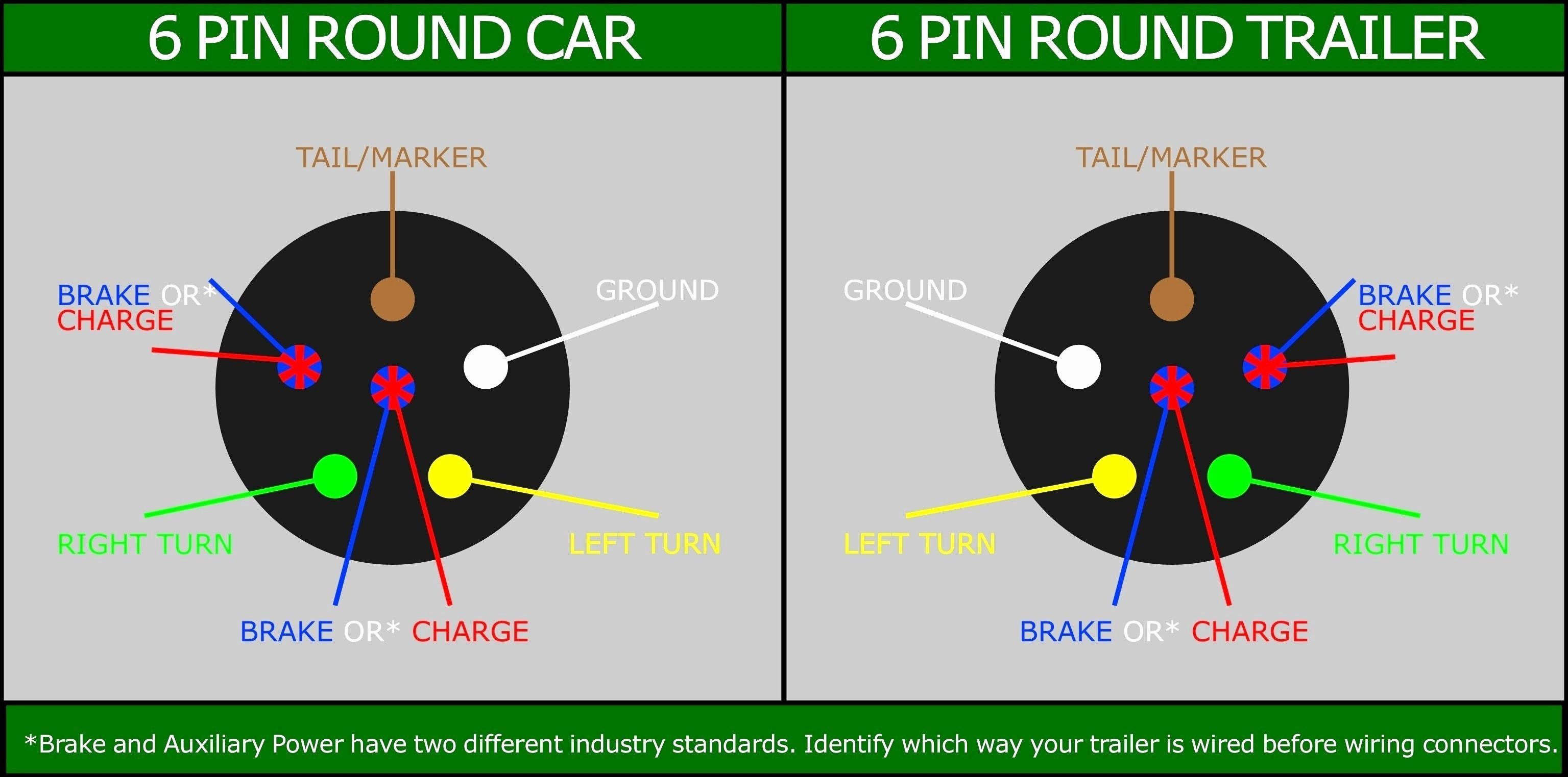Volvo 7 Pin Round Trailer Plug Wiring Diagram | Wiring Diagram - Trailer Wiring Diagram 7 Pin Round