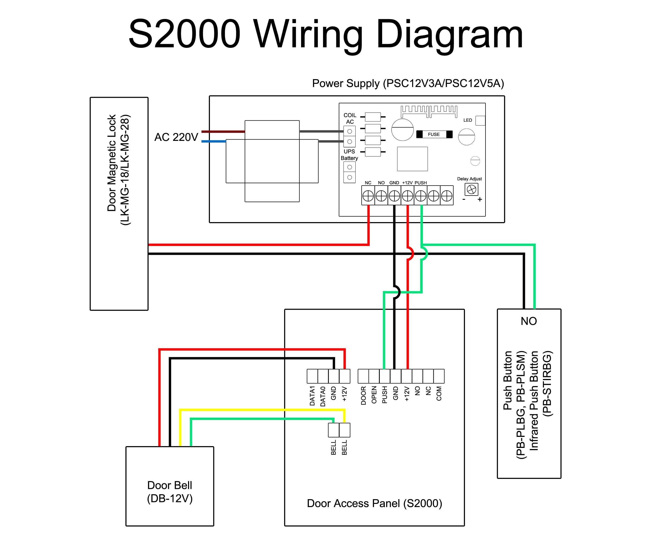 Voyager Backup Camera Wiring Diagram | Wiring Diagram - Voyager Backup Camera Wiring Diagram