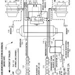 wabco trailer abs wiring diagram great installation of wiring wabco abs  wiring diagram