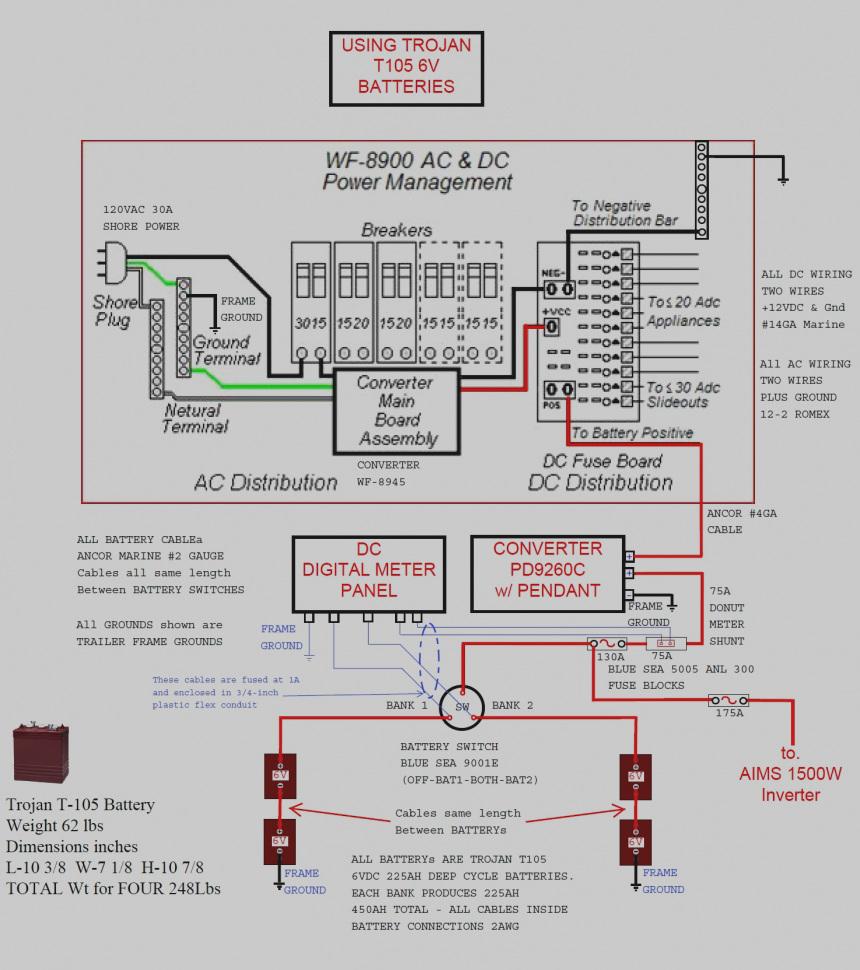 Wabco Trailer Abs Wiring Diagram Wirings Diagram Wabco Trailer Abs Wiring Diagram Wabco Trailer Abs Wiring
