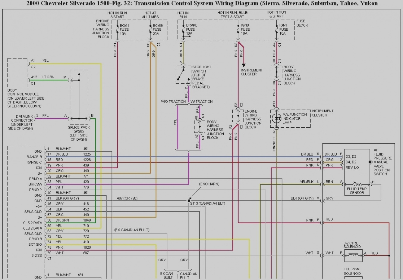 Wabco Valve Wiring Diagram | Best Wiring Library - Wabco Abs Wiring Diagram