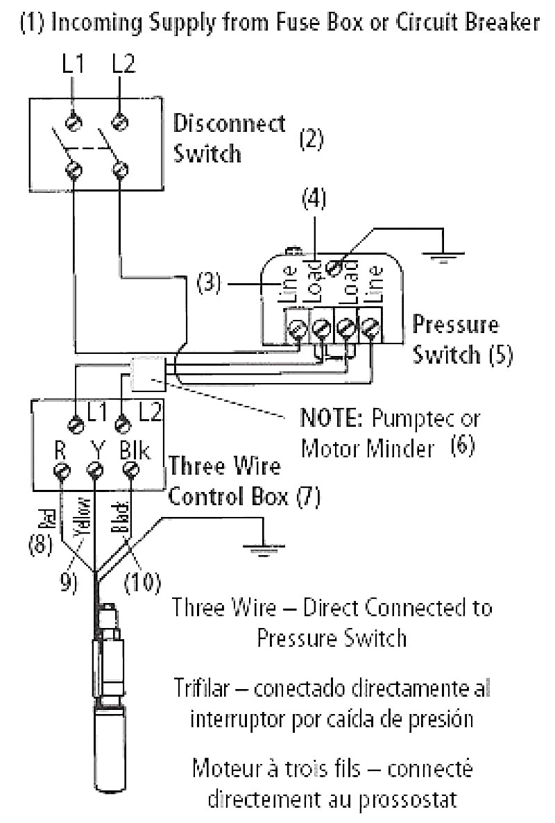 Well Pump Fuse Box | Wiring Library - Well Pump Pressure Switch Wiring Diagram