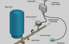 Well Pump Pressure Switch Wiring Diagram | Manual E Books   Well Pump Pressure Switch Wiring Diagram