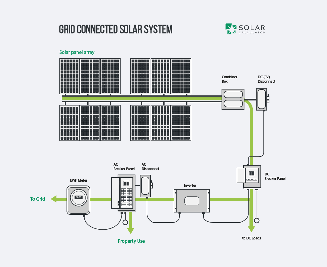 Well Pump Wiring Diagram In Addition Off Grid Solar System Wiring - Off Grid Solar System Wiring Diagram
