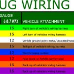 What Are The Most Common Trailer Plugs?   6 Way Plug Wiring Diagram