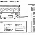 What Wires Are The Front Speakers On A Car Pioneer Stereo Wiring   Pioneer Wiring Diagram