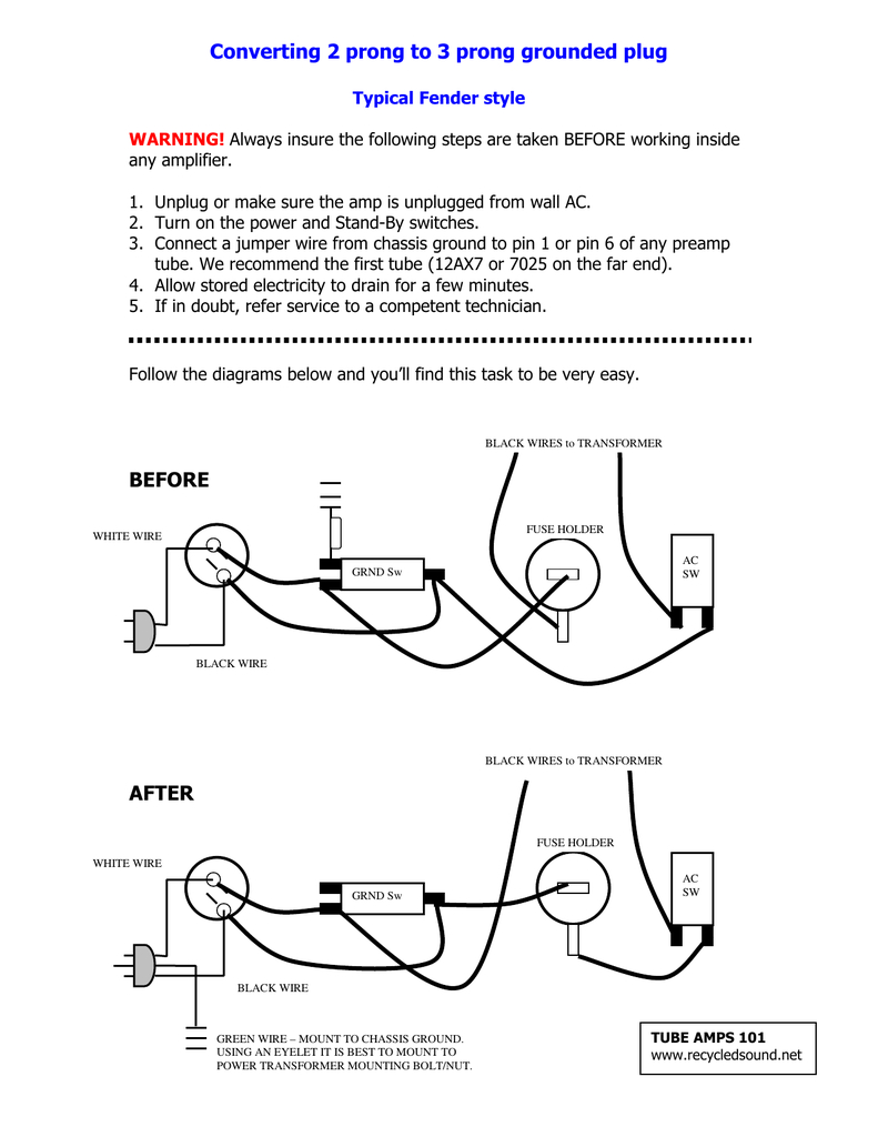 White Green Black 3 Prong Plug Wiring Diagram - All Wiring Diagram - 3 Prong Outlet Wiring Diagram