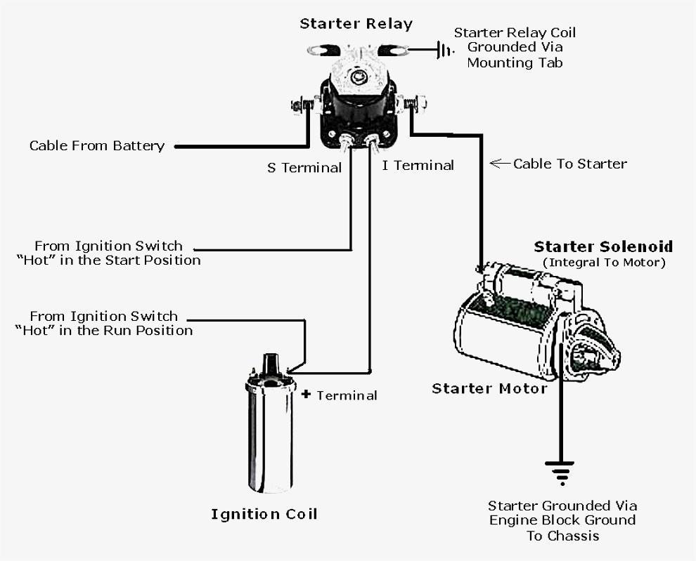 White Lawn Mower Wiring Diagram | Wiring Library - Riding Lawn Mower Starter Solenoid Wiring Diagram