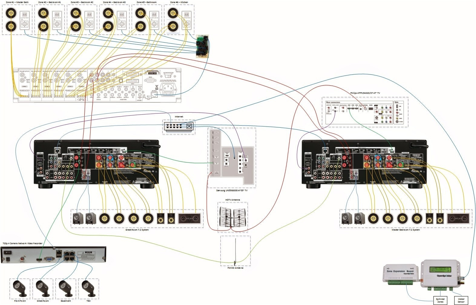 Amazing Whole House Audio Wiring Diagram Wiring Diagrams Wiring 101 Mentrastrewellnesstrialsorg