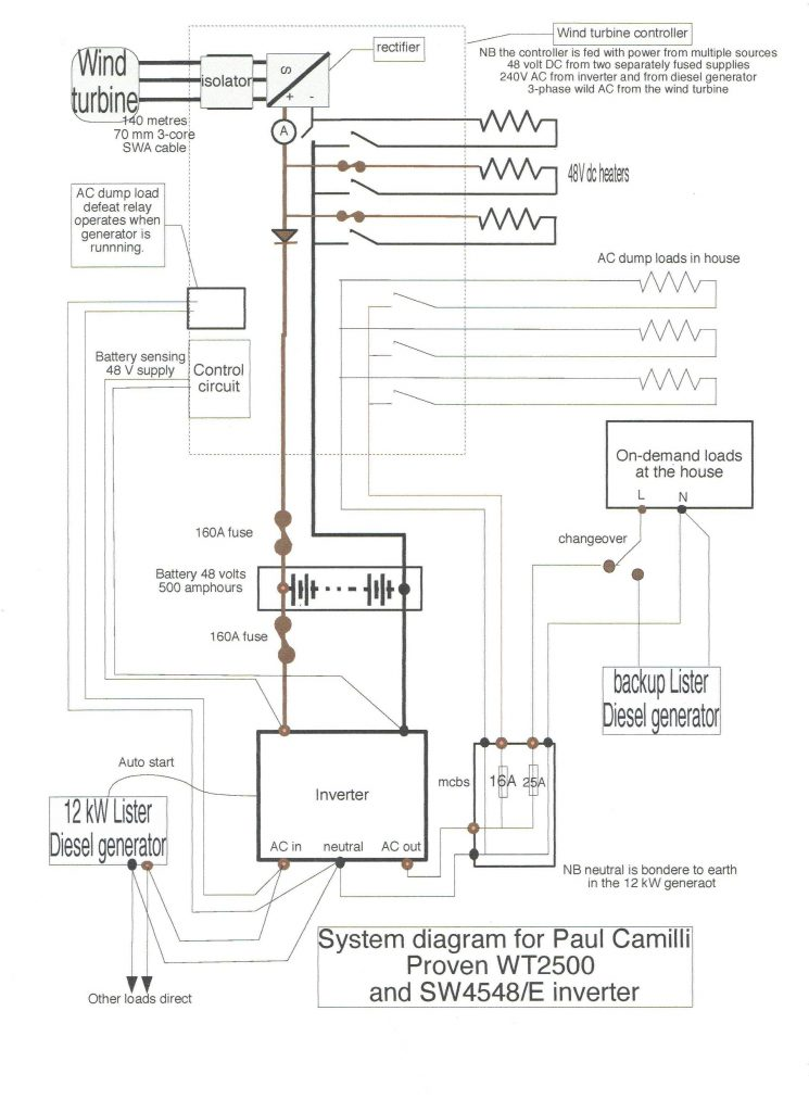 Wind Turbine Wiring Diagram