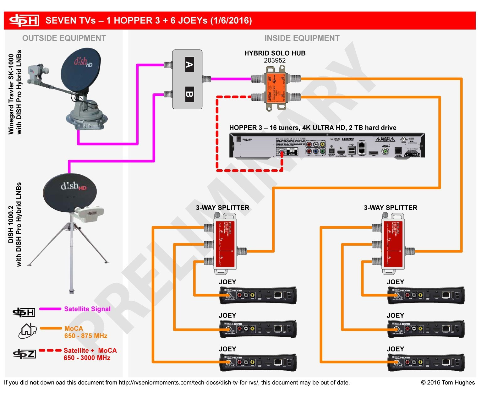 Winegard Rv Satellite Wiring Diagram Inside   Wiring Library - Rv Cable And Satellite Wiring Diagram