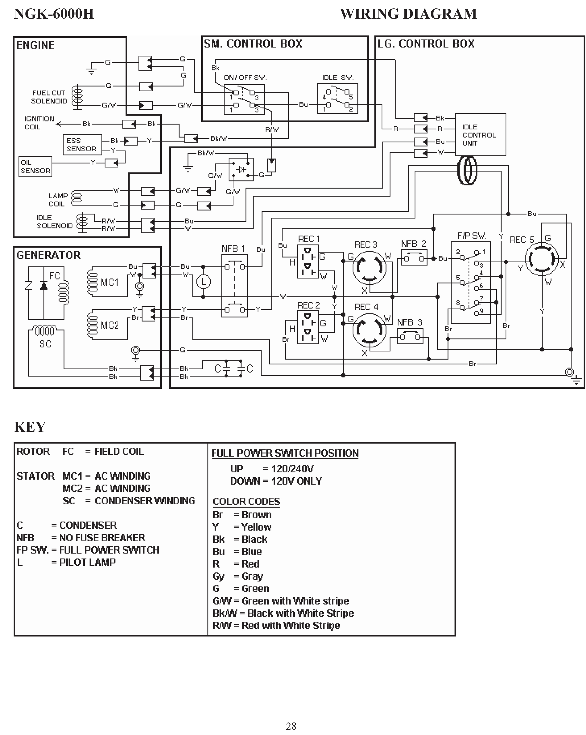 Super Winnebago Chieftain Wiring Diagram Standard Electrical Wiring Diagram Wiring 101 Ivorowellnesstrialsorg