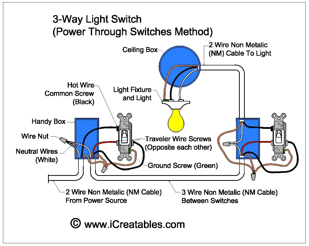 Wire A Three Way Switch | Icreatables - Three Way Light Switch Wiring Diagram