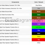 Wire Diagram For Radio   Wiring Diagram Data   Radio Wiring Diagram