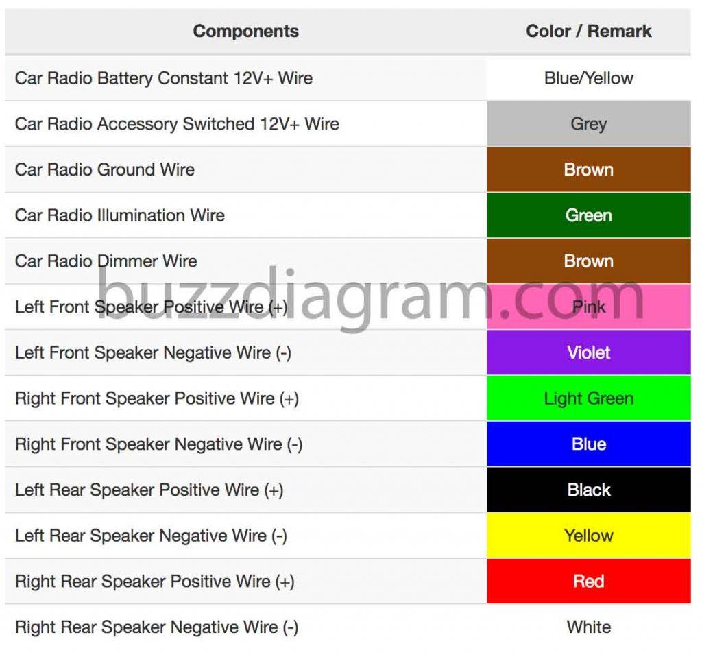 Wire Diagram For Radio - Wiring Diagram Data - Radio Wiring Diagram