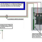 Tremendous Wire For 100A Sub Panel Diagram Wiring Diagram 125 Amp Sub Panel Wiring 101 Swasaxxcnl