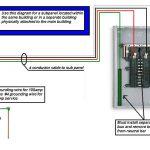 Sensational Wire For 100A Sub Panel Diagram Wiring Diagram 125 Amp Sub Panel Wiring Cloud Intapioscosaoduqqnet