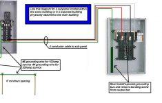 Magnificent Nest E Wiring Diagram Heat Pump Wirings Diagram Wiring 101 Swasaxxcnl