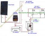 Wire Solar Panel To 220V Inverter, 12V Battery ,12V, & Dc Load   Power Inverter Wiring Diagram