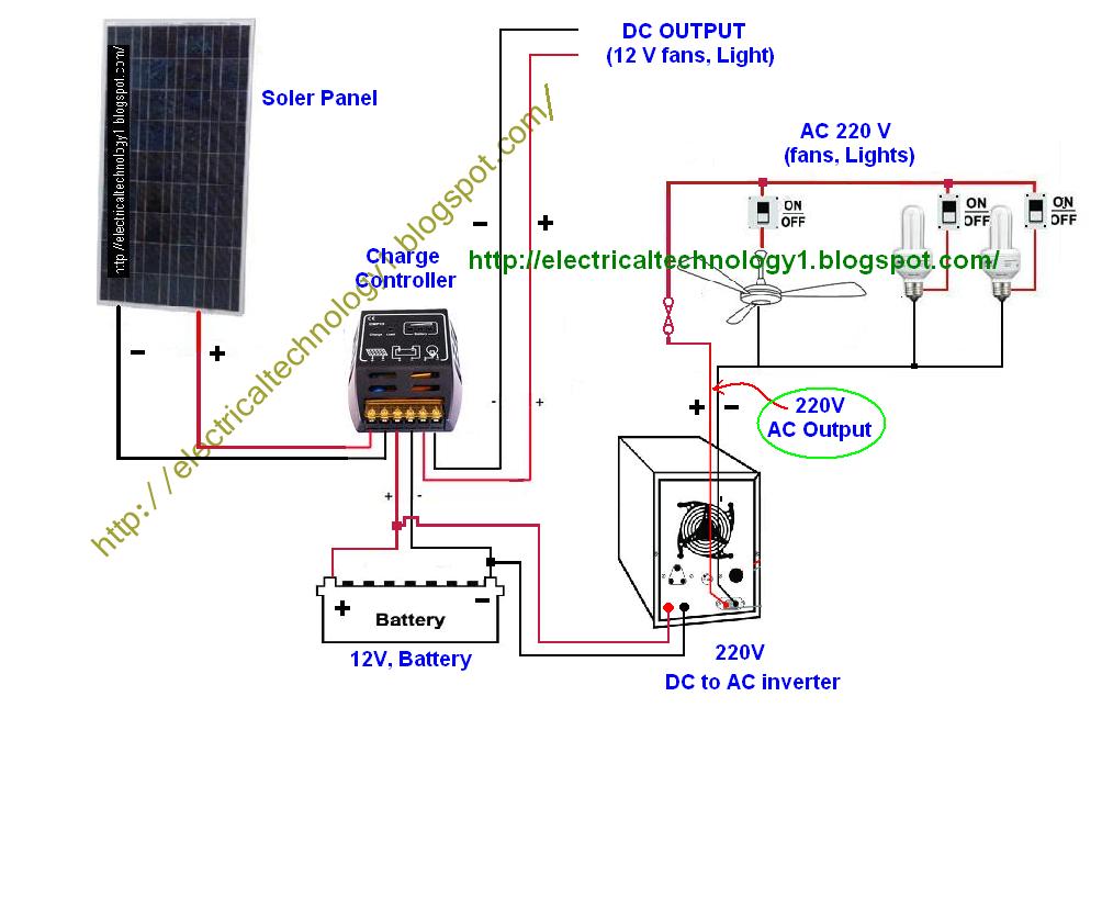 Wire Solar Panel To 220V Inverter, 12V Battery ,12V, & Dc Load - Power Inverter Wiring Diagram