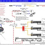 Wired Network Switch Diagram | Wiring Library   Dish Network Satellite Wiring Diagram