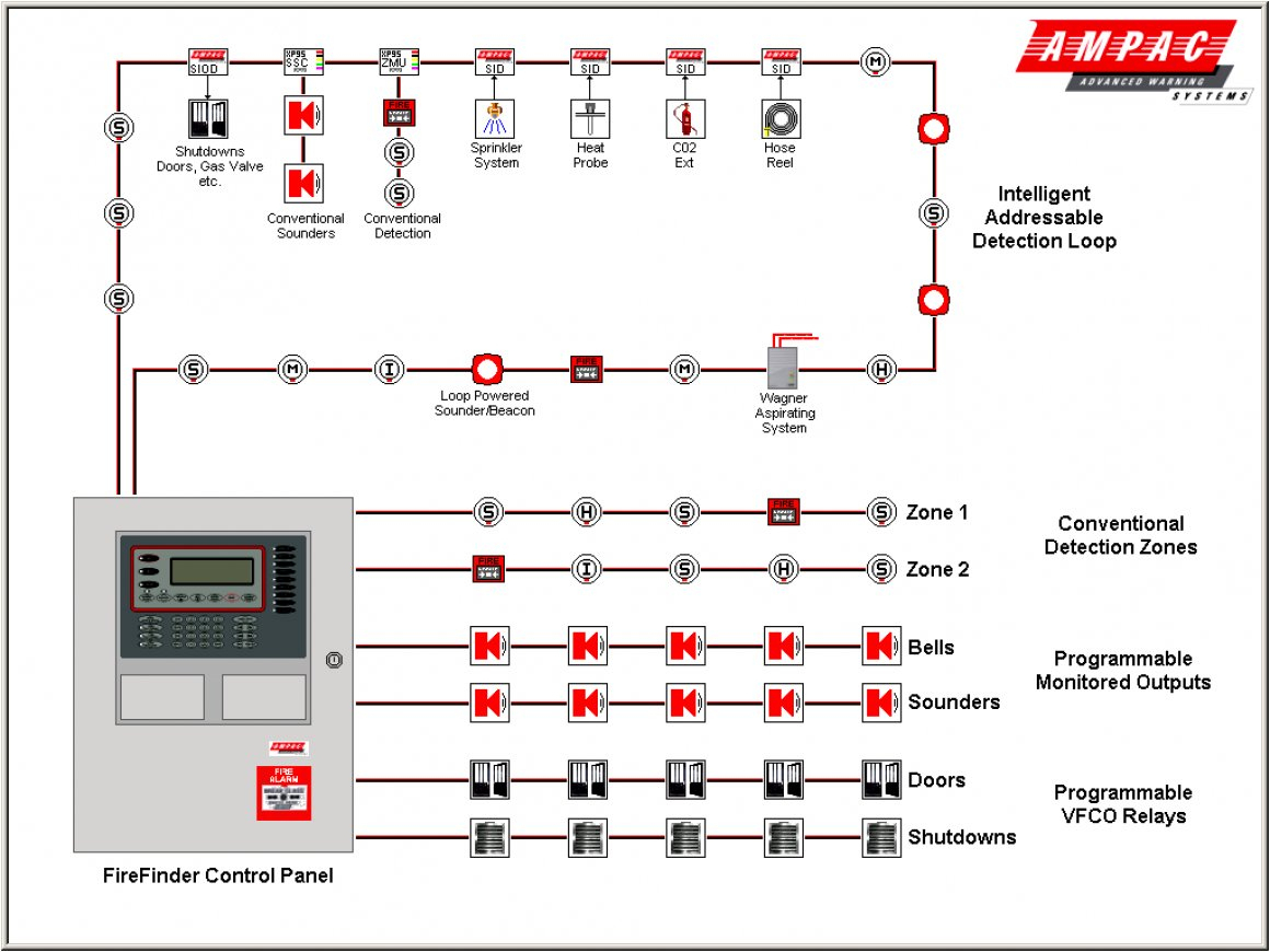 Wired Smoke Detector Wiring Diagram | Wiring Diagram - Smoke Detector Wiring Diagram