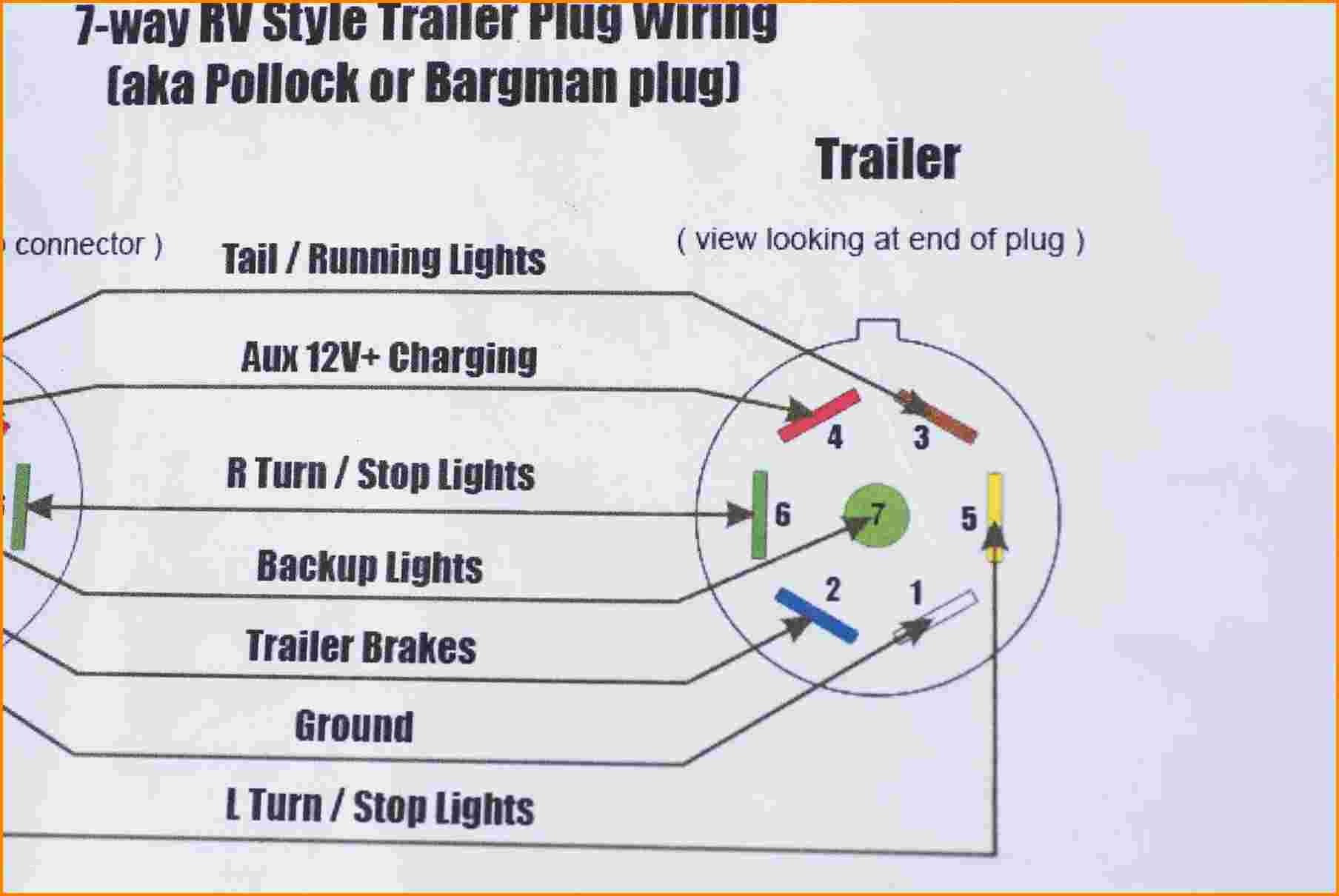 Wiring A 7 Pin Trailer Plug Australia - Today Wiring Diagram - 7 Pin Trailer Wiring Diagram With Brakes