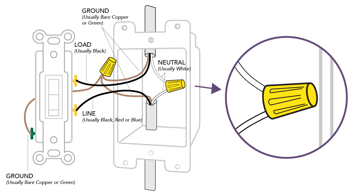 Wiring A Dimmer Switch Diagram - Wiring Diagrams Lose - Single Pole Dimmer Switch Wiring Diagram