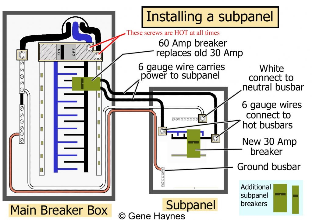 Wiring A Sub Panel   Today Wiring Diagram   125 Amp Sub Panel Wiring Diagram