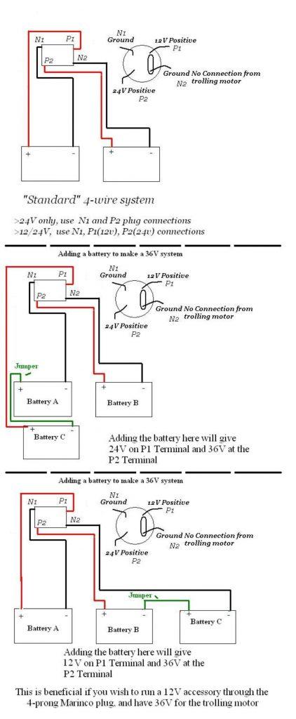 4 Prong Trolling Motor Plug Wiring Diagram | Wirings Diagram on minn kota battery wiring diagram, motorguide 24 volt wiring diagram, ac motor wiring diagram, ezgo golf cart 36 volt wiring diagram, 12 24 trolling motor diagram, motor reversing switch wiring diagram, 36 volt battery wiring diagram, 24v trolling battery diagram, custom trailer wiring diagram, minn kota 24 volt wiring diagram, 24v marine battery connection diagram, rv circuit breaker diagram, 24v generator wiring diagram, 2 speed motor wiring diagram, 24 volt trolling motor diagram, jack plate wiring diagram, boat motor wiring diagram, 230 volt motor wiring diagram, 24v relay wiring diagram, motorguide trolling motor parts diagram,