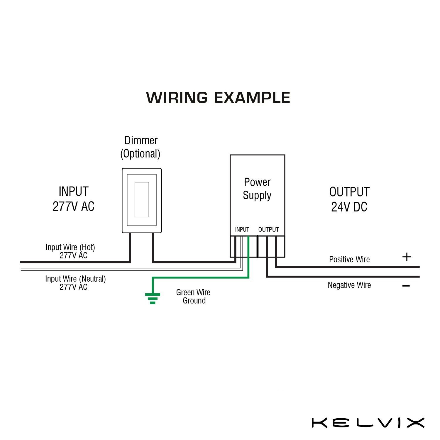 Wiring Diagram 480V Lighting Fixture | Wiring Diagram - 277 Volt Lighting Wiring Diagram