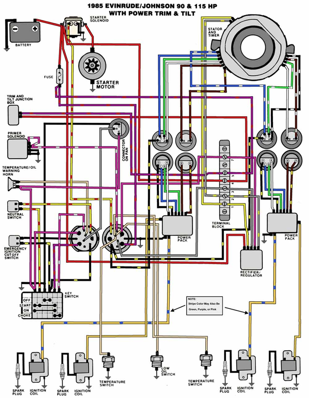 Wiring Diagram Also Johnson Outboard Ignition Switch Wiring Diagram - Johnson Outboard Ignition Switch Wiring Diagram