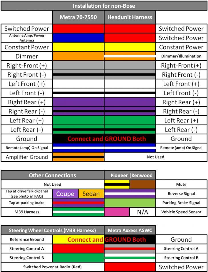Tremendous Kenwood Cd Player Wiring Diagram Wirings Diagram Wiring Database Scataclesi4X4Andersnl
