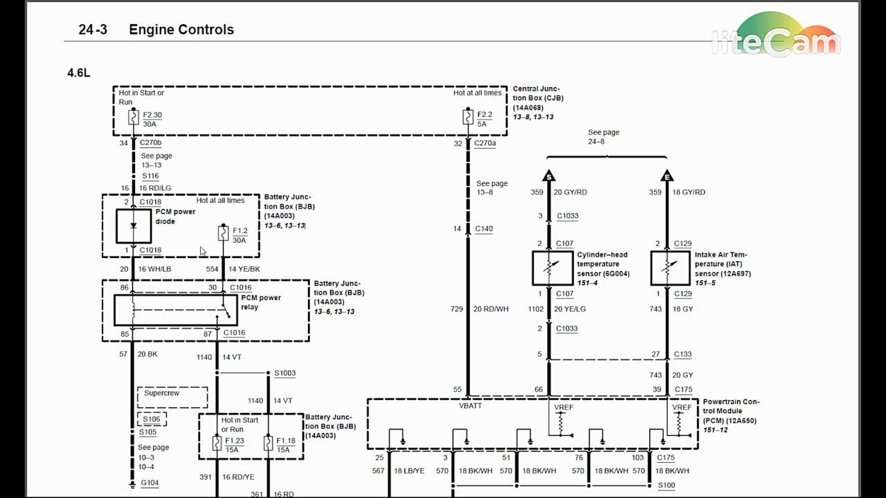 Wiring Diagram Diagnostics #1: 2003 Ford F-150 No Start Theft Light - Model A Ford Wiring Diagram