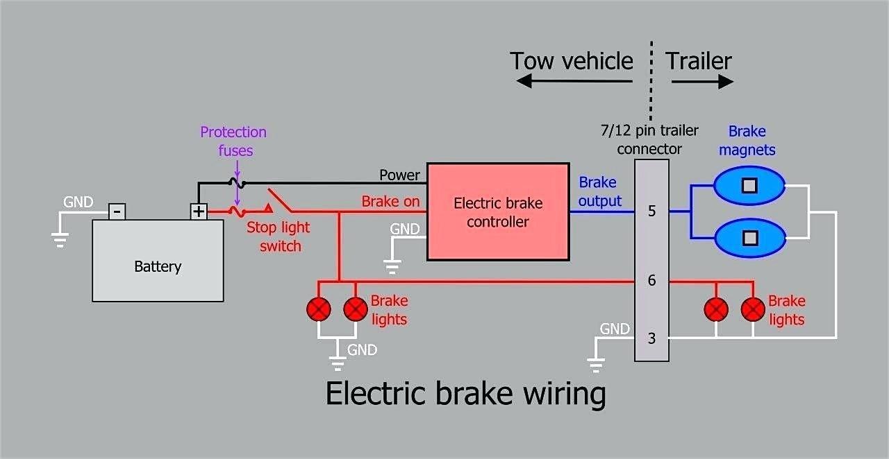 Wiring Diagram Electric Trailer Brake Control New Kelsey Within With - 2005 Ford F250 Trailer Brake Controller Wiring Diagram
