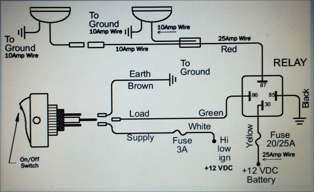 Wiring Diagram 1064 356 | Index listing of wiring diagrams on