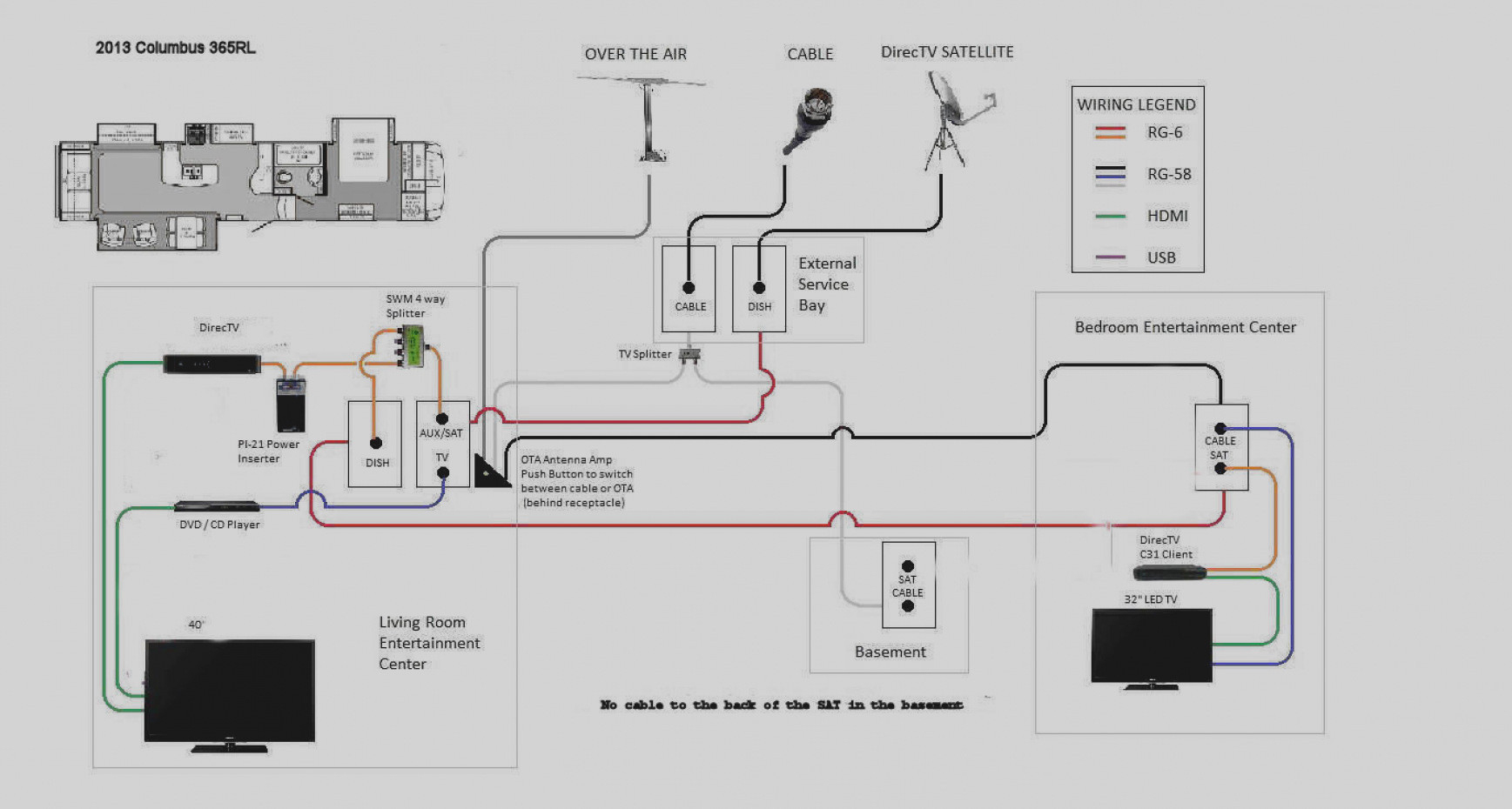 Wiring Diagram Entertainment Center | Wiring Diagram - Rv Cable Tv Wiring Diagram