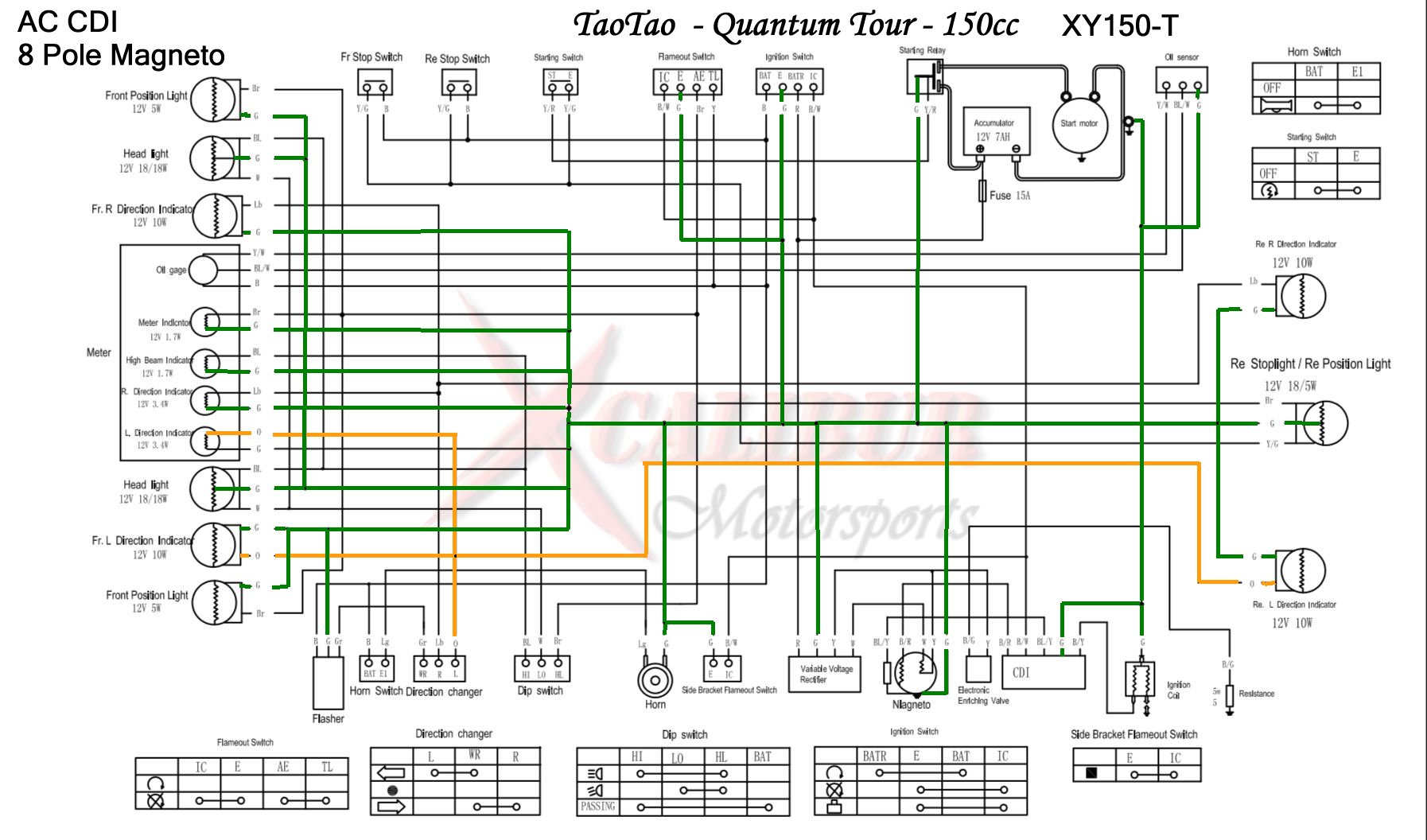 Wiring Diagram For 150Cc Gy6 Scooter - Data Wiring Diagram Today - Gy6 Wiring Diagram