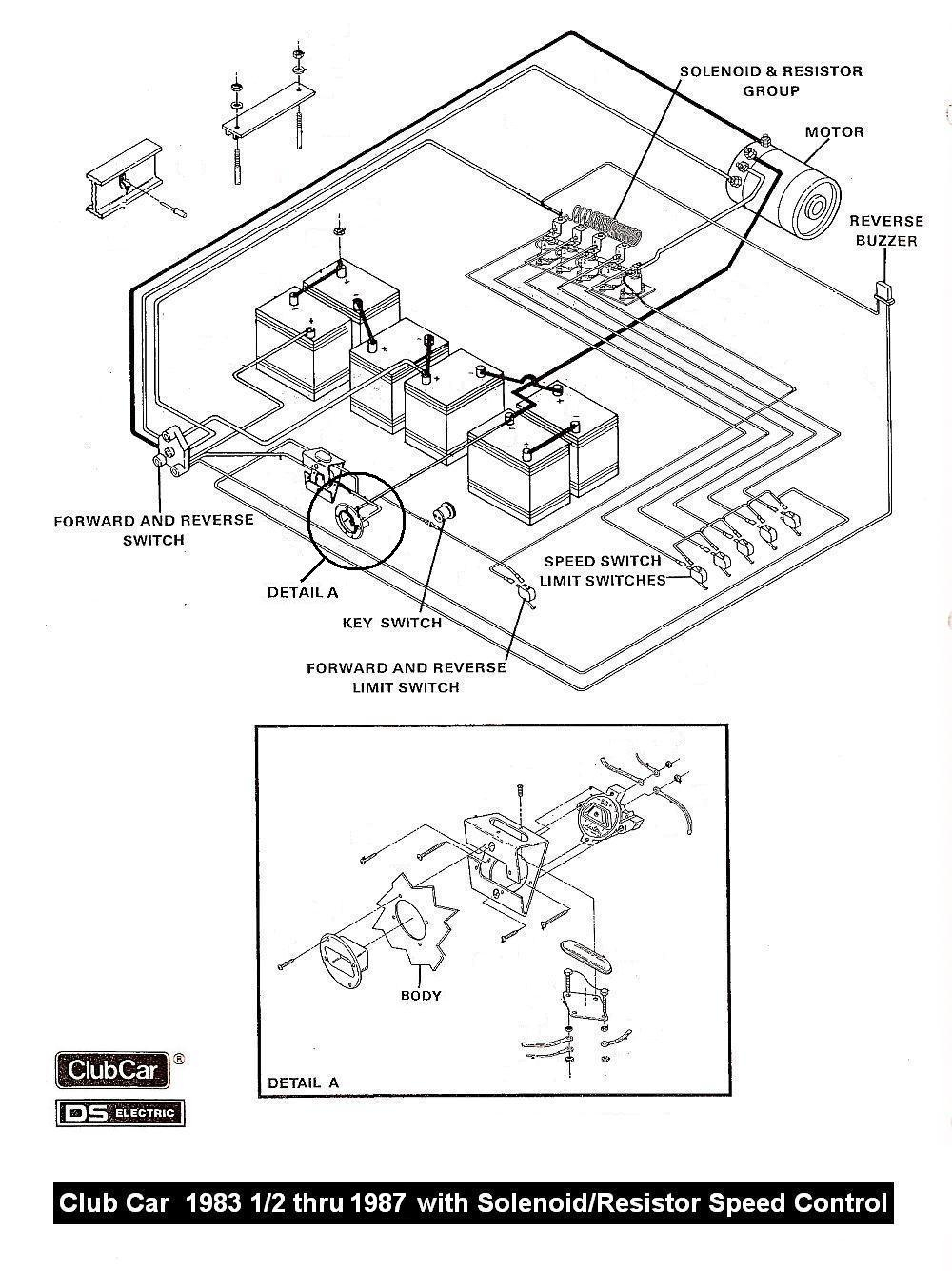 club car golf cart wiring diagram 36 volts